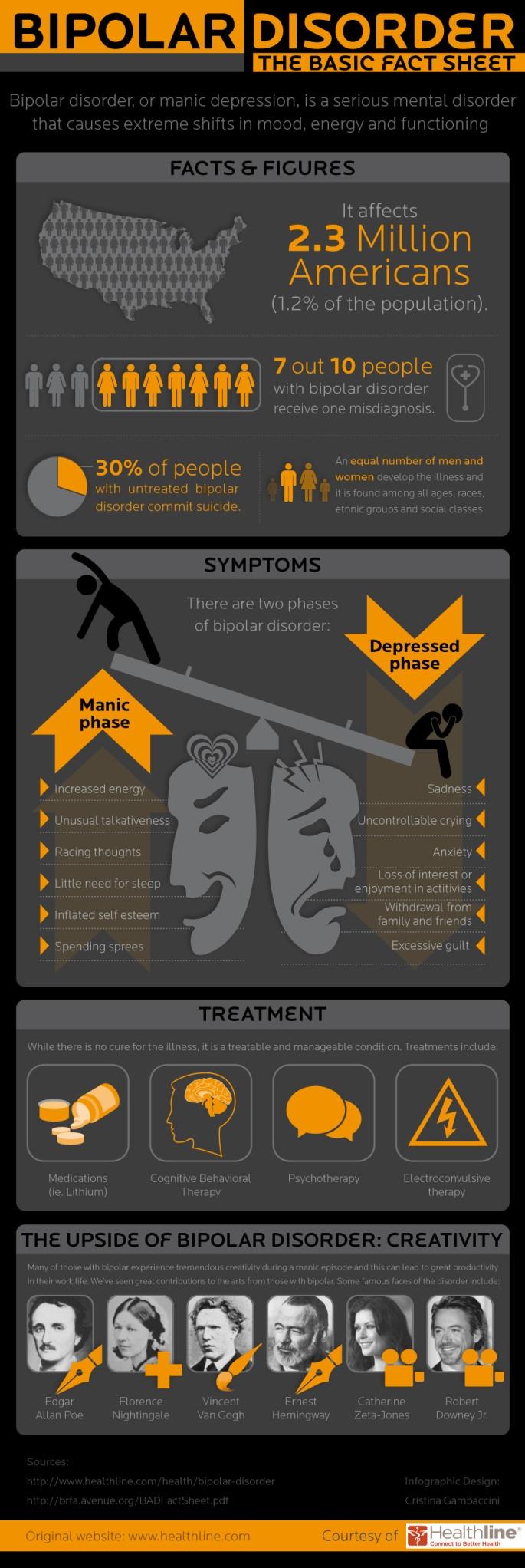 bipolar-general-infographic